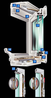Technical Details of a Casement and Awning Replacement Window
