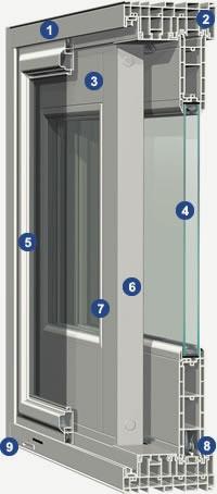 French-Style Sliding Patio Door